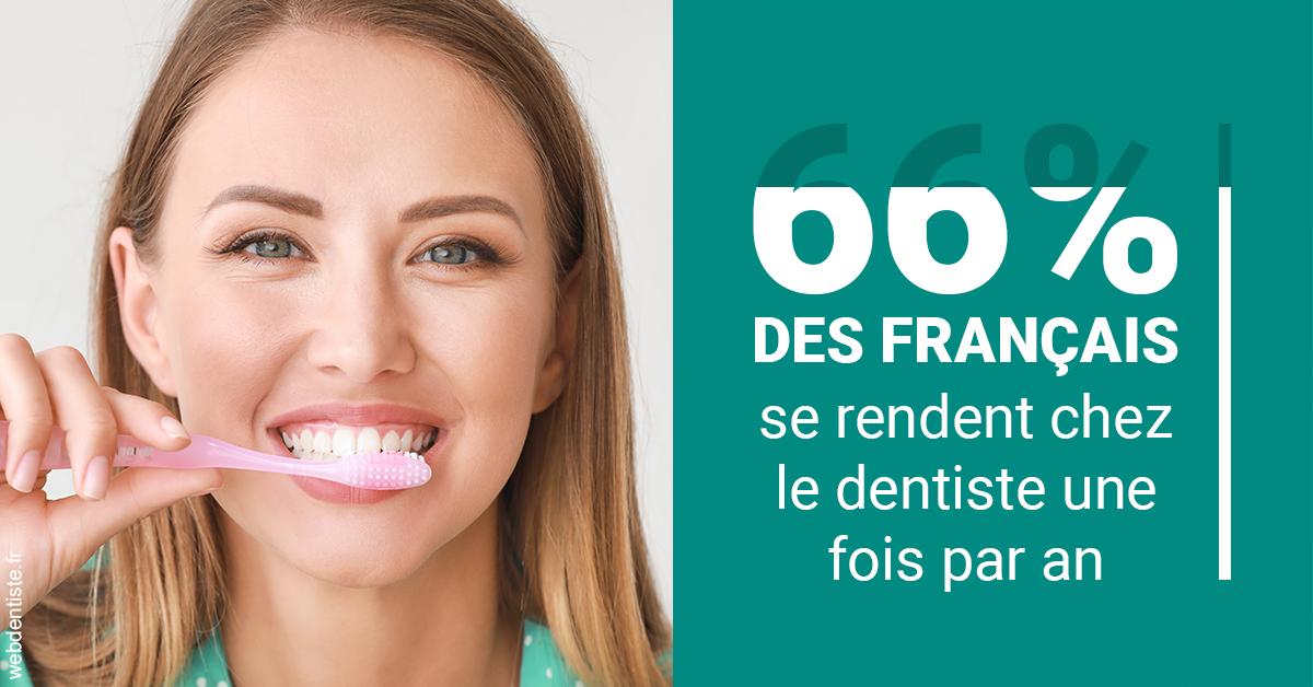 https://dr-courtois-roland.chirurgiens-dentistes.fr/66 % des Français 2