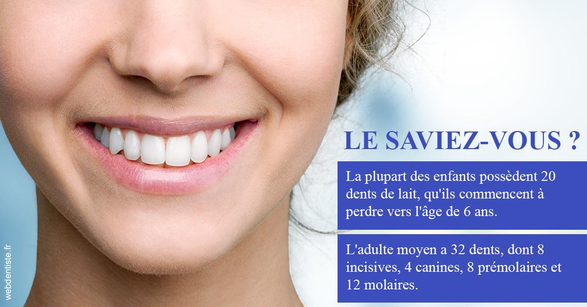 https://dr-courtois-roland.chirurgiens-dentistes.fr/Dents de lait 1
